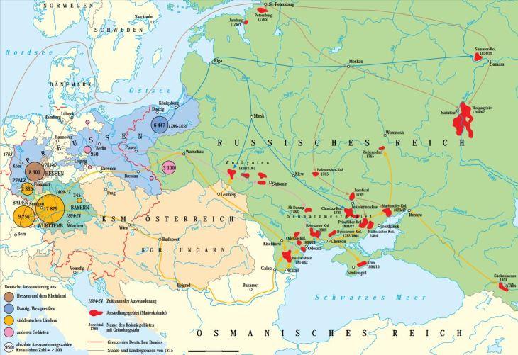 Auswanderung der Deutschland nach Russland